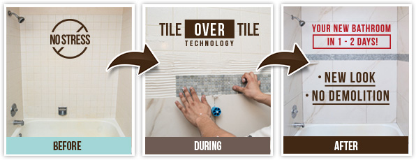 Before and After Re-Style Your Tile Bathroom